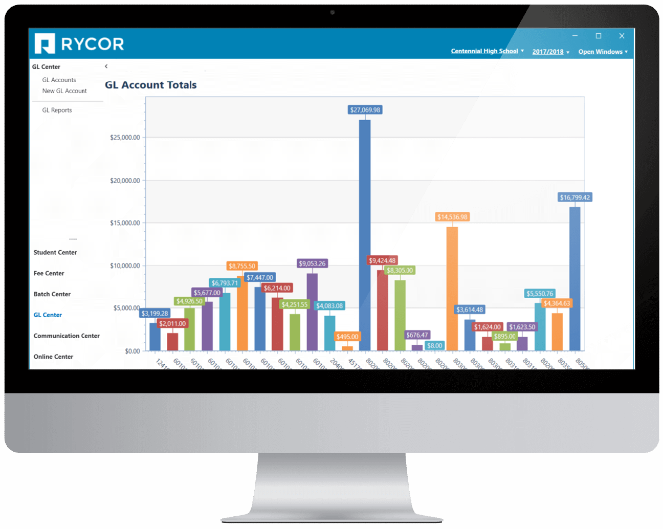 Mockup of computer monitor showing Rycors GL account totals
